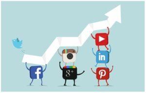 Que es el Marketing en Redes