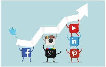 Cómo Crear un Plan de Marketing en Redes Sociales