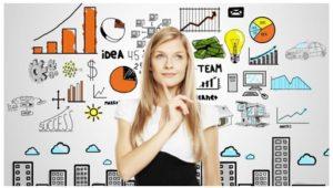 Elementos obligatorios en un modelo de negocio
